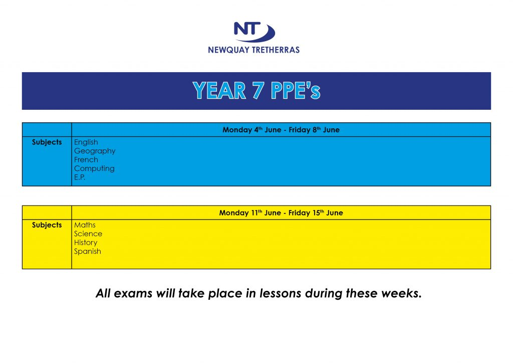 Y7-PPEs