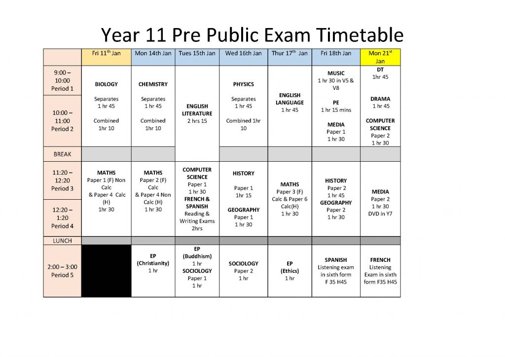 Year 11 PPE 2019